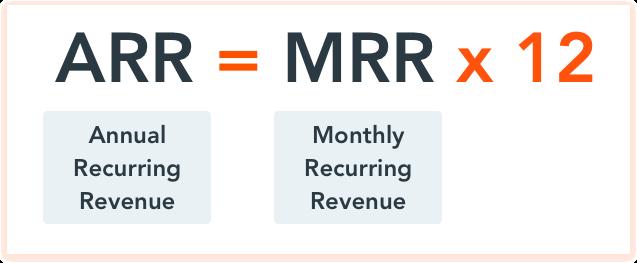 ARR = MRR x 12