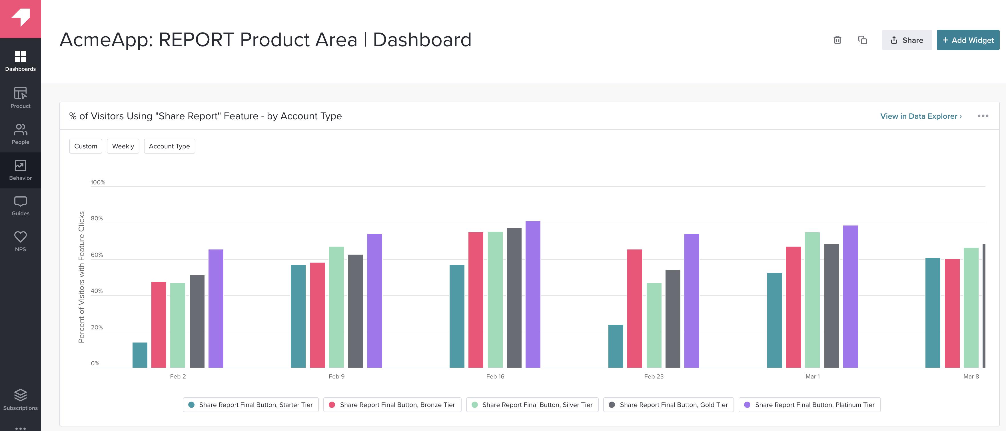 Pendo Product Analytics screenshot