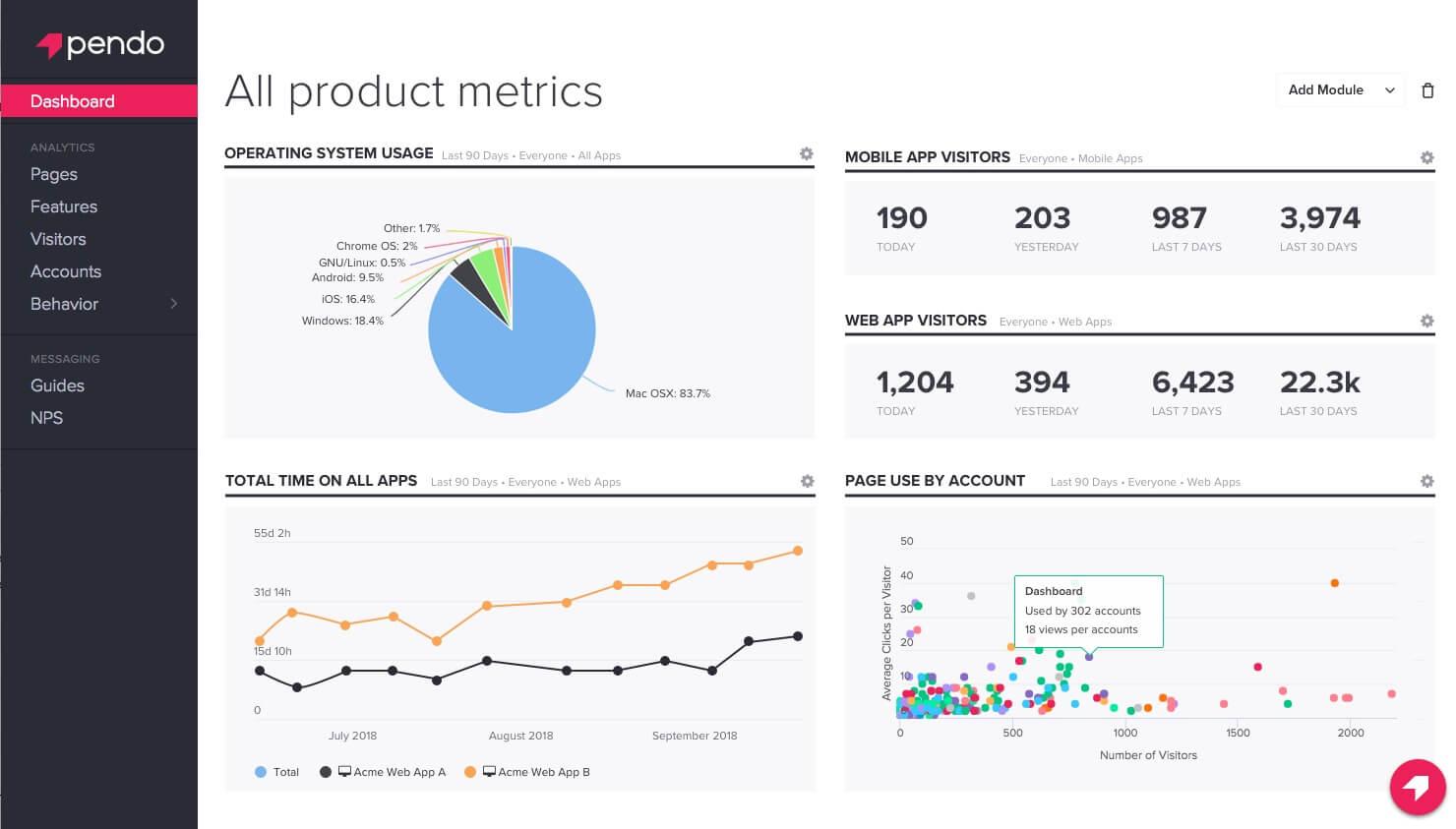 Pendo Product Metrics